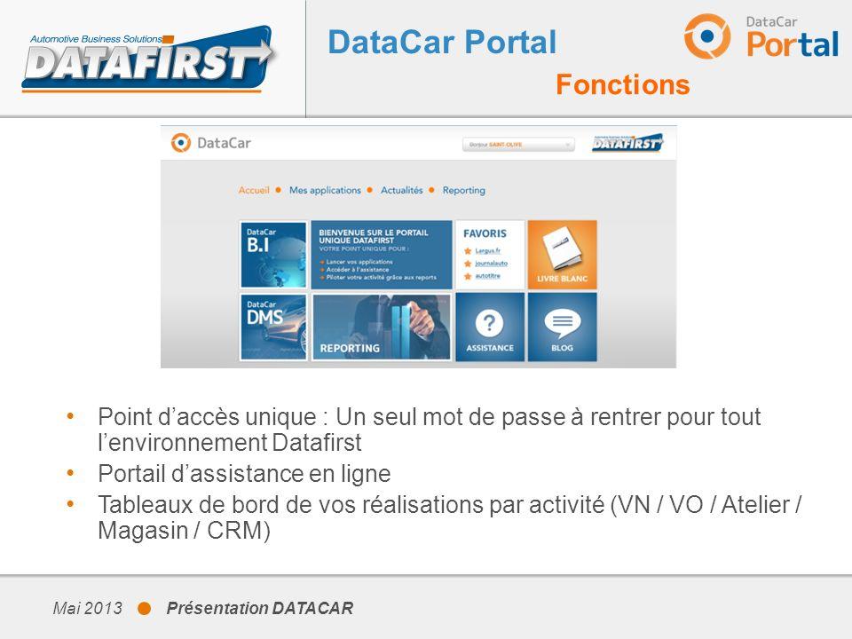 Architecture informatique du portail Site web Datafirst DataCar Portal Login + password Connexion sécurisée Login + password Droits Applis disponibles Login + password Droits Applis disponibles Vérification CRM DMS BI Etc.