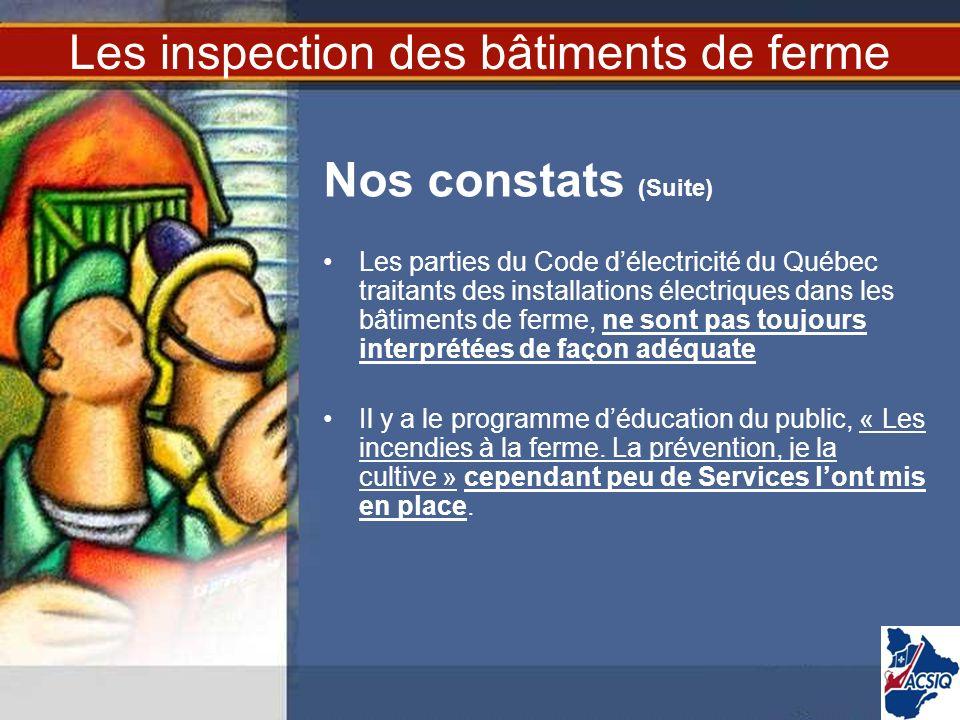 Les inspection des bâtiments de ferme Nos constats (Suite) Les parties du Code délectricité du Québec traitants des installations électriques dans les