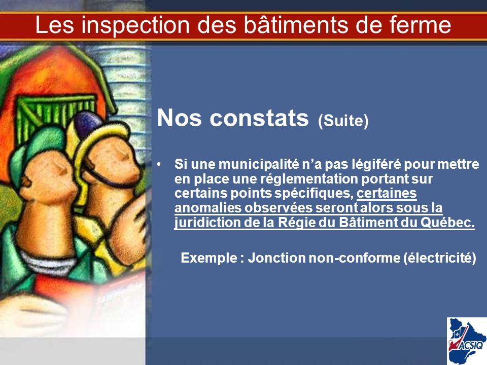 Les inspection des bâtiments de ferme Nos constats (Suite) Si une municipalité na pas légiféré pour mettre en place une réglementation portant sur cer