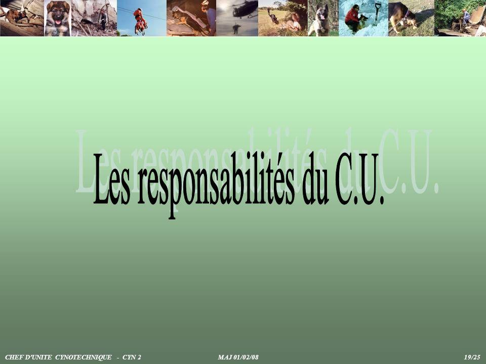 CHEF DUNITE CYNOTECHNIQUE - CYN 2 MAJ 01/02/08 19/25