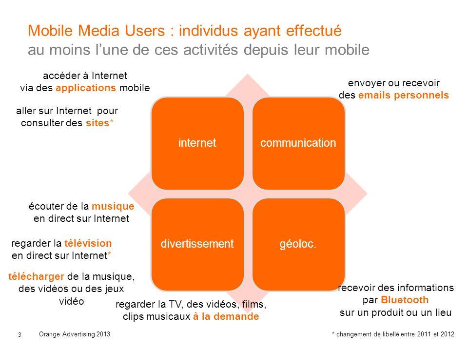 3 Mobile Media Users : individus ayant effectué au moins lune de ces activités depuis leur mobile Orange Advertising 2013 * changement de libellé entr
