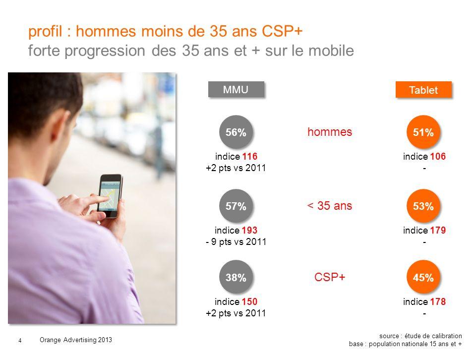 4 profil : hommes moins de 35 ans CSP+ forte progression des 35 ans et + sur le mobile Orange Advertising 2013 source : étude de calibration base : po