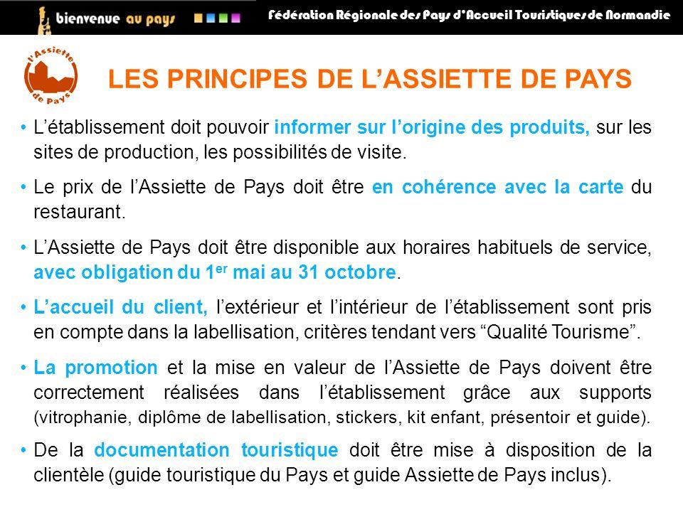 Fédération Régionale des Pays dAccueil Touristiques de Normandie LES PRINCIPES DE LASSIETTE DE PAYS Létablissement doit pouvoir informer sur lorigine des produits, sur les sites de production, les possibilités de visite.
