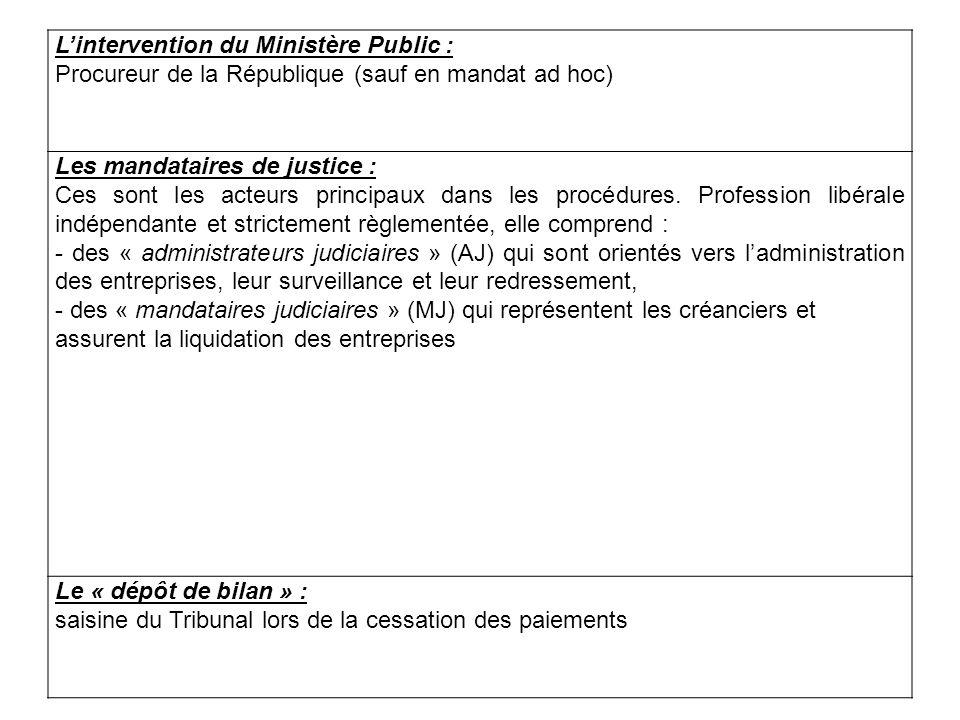 Lintervention du Ministère Public : Procureur de la République (sauf en mandat ad hoc) Les mandataires de justice : Ces sont les acteurs principaux da