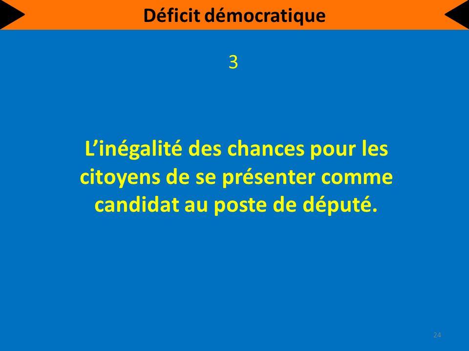 Linégalité des chances pour les citoyens de se présenter comme candidat au poste de député.