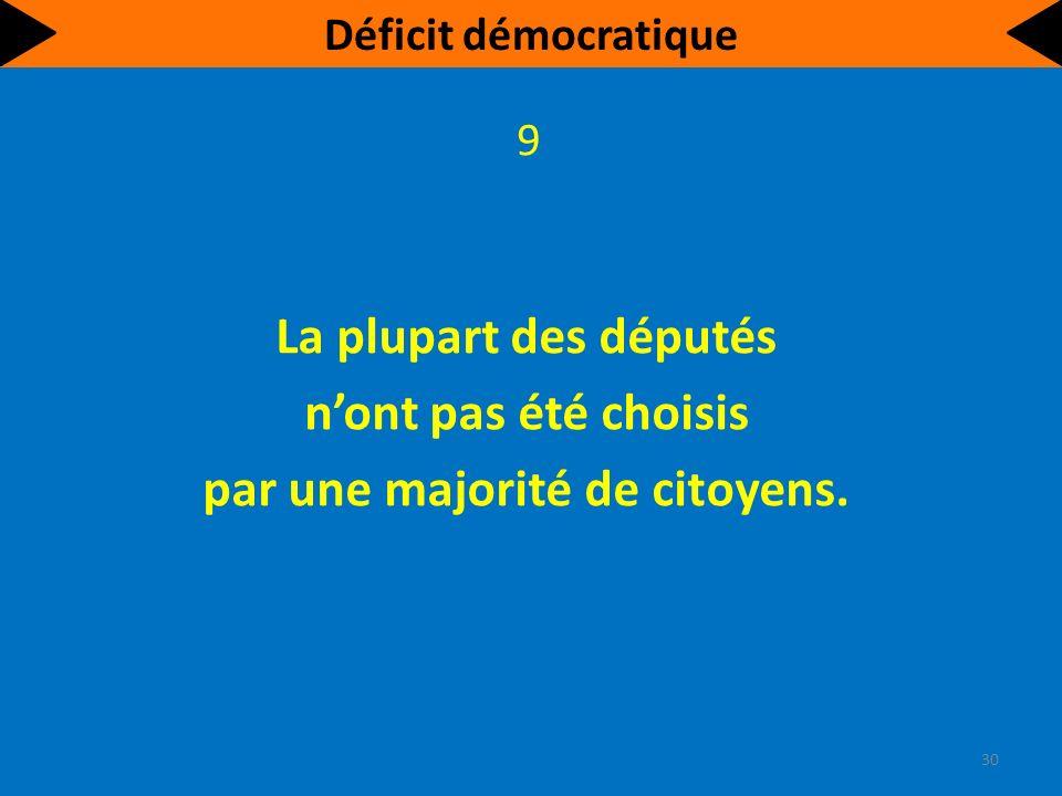 Le manque de structures adaptées à la participation des citoyens. 10 31 Déficit démocratique