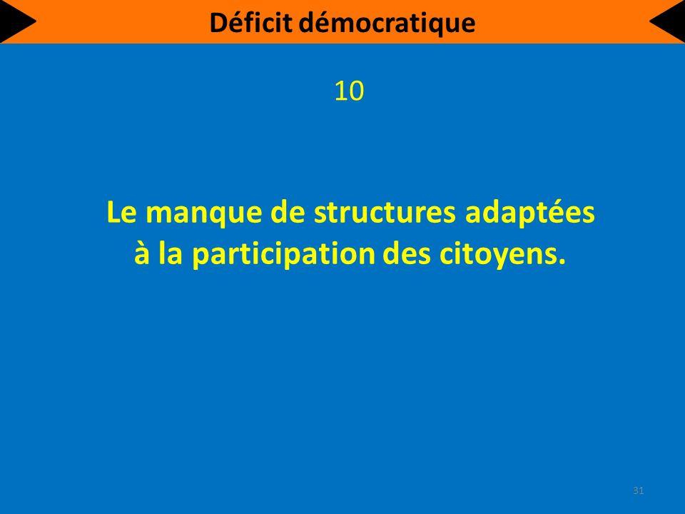 Le financement problématique des partis politiques. 11 32 Déficit démocratique
