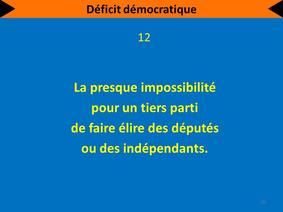 La presque impossibilité pour un tiers parti de faire élire des députés ou des indépendants.