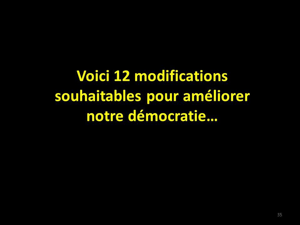 Voici 12 modifications souhaitables pour améliorer notre démocratie… 35