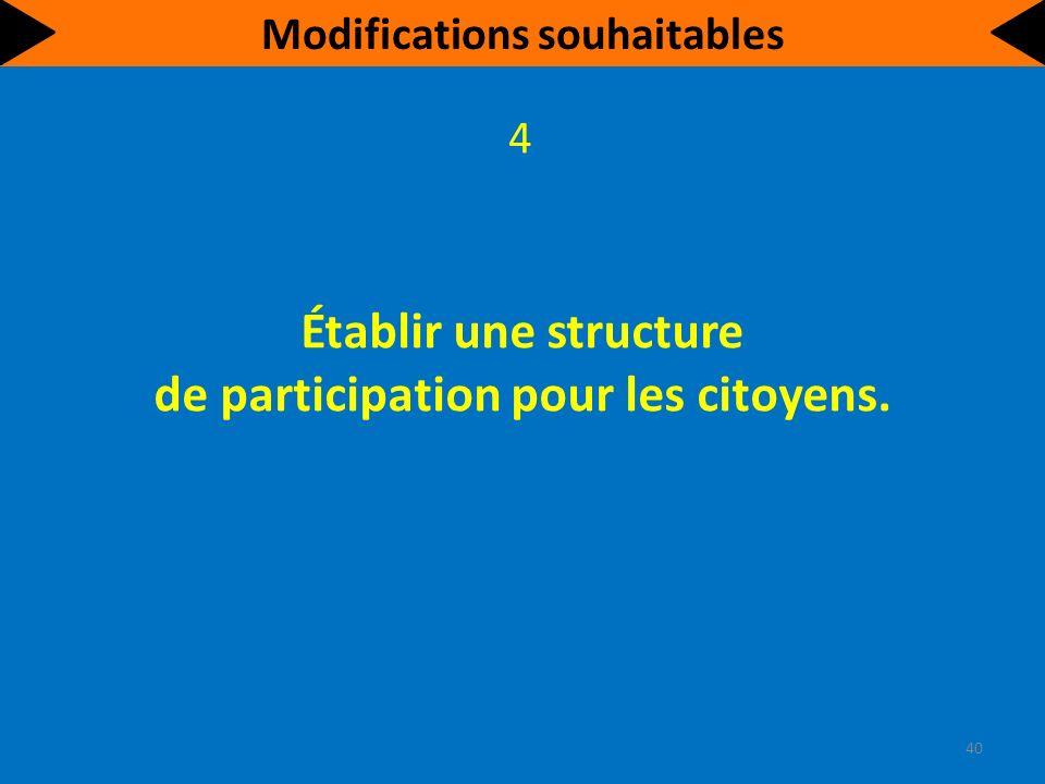 Établir une structure de participation pour les citoyens. 4 40 Modifications souhaitables