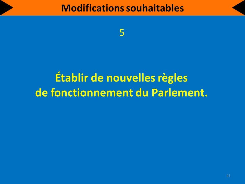 Établir de nouvelles règles de fonctionnement du Parlement. 5 41 Modifications souhaitables