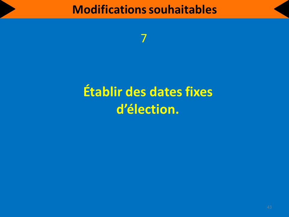 Établir des dates fixes délection. 7 43 Modifications souhaitables