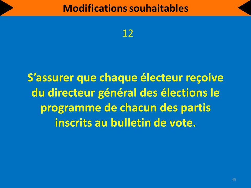 Sassurer que chaque électeur reçoive du directeur général des élections le programme de chacun des partis inscrits au bulletin de vote.