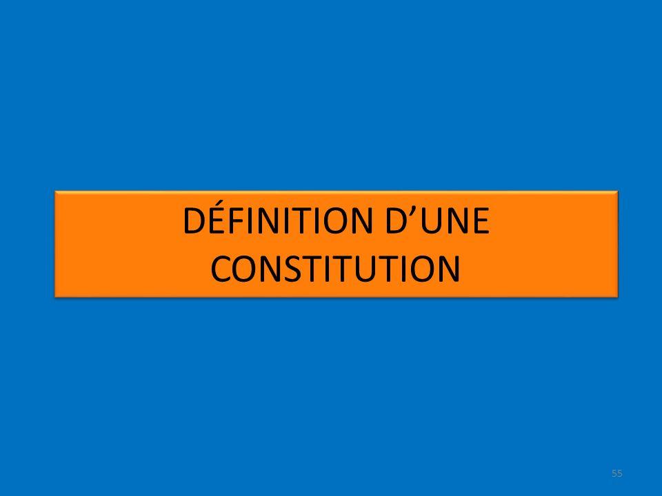 Cest un document qui est la règle la plus élevée de lordre juridique dun État.