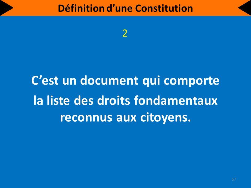 Cest un document qui comporte la liste des droits fondamentaux reconnus aux citoyens.