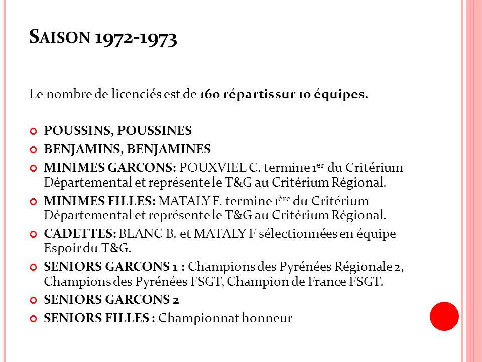 S AISON 1972-1973 Le nombre de licenciés est de 160 répartis sur 10 équipes. POUSSINS, POUSSINES BENJAMINS, BENJAMINES MINIMES GARCONS: POUXVIEL C. te