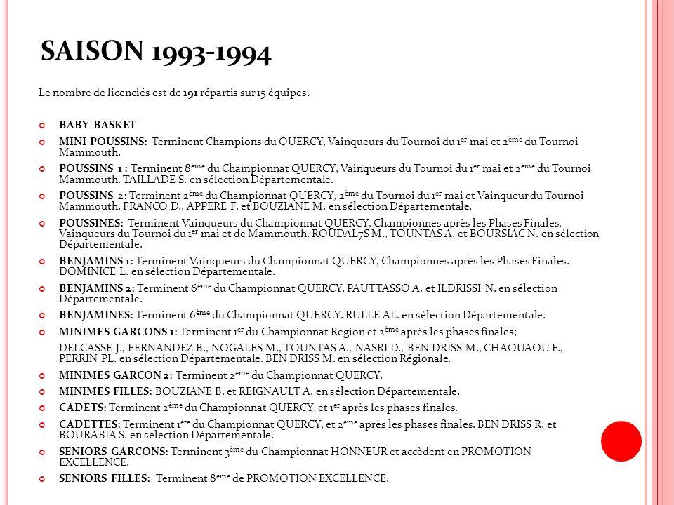 SAISON 1993-1994 Le nombre de licenciés est de 191 répartis sur 15 équipes. BABY-BASKET MINI POUSSINS: Terminent Champions du QUERCY, Vainqueurs du To