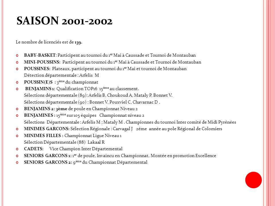 SAISON 2001-2002 Le nombre de licenciés est de 139. BABY-BASKET: Participent au tournoi du 1 er Mai à Caussade et Tournoi de Montauban MINI-POUSSINS: