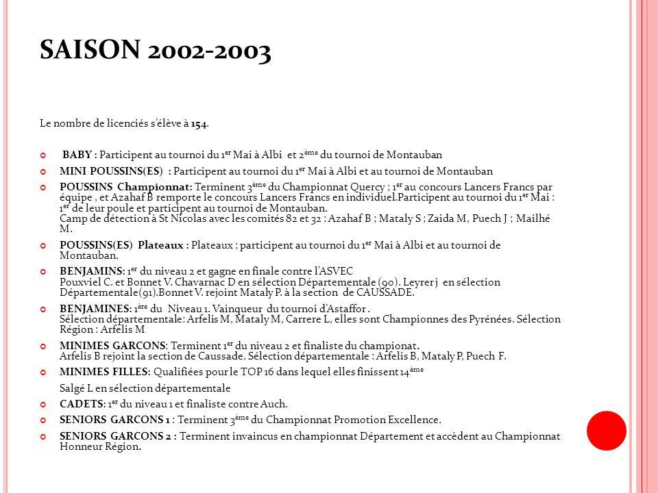 SAISON 2002-2003 Le nombre de licenciés sélève à 154. BABY : Participent au tournoi du 1 er Mai à Albi et 2 ème du tournoi de Montauban MINI POUSSINS(