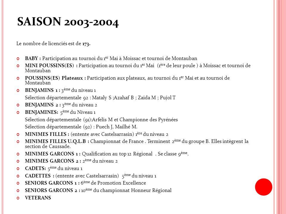 SAISON 2003-2004 Le nombre de licenciés est de 173. BABY : Participation au tournoi du 1 er Mai à Moissac et tournoi de Montauban MINI POUSSINS(ES) :