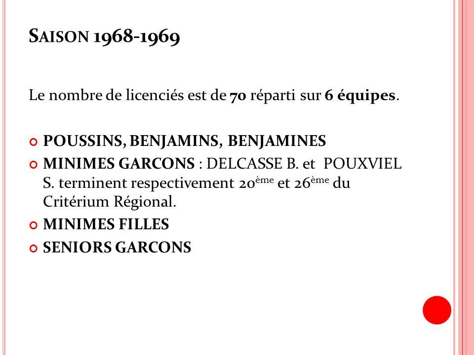 S AISON 1968-1969 Le nombre de licenciés est de 70 réparti sur 6 équipes. POUSSINS, BENJAMINS, BENJAMINES MINIMES GARCONS : DELCASSE B. et POUXVIEL S.