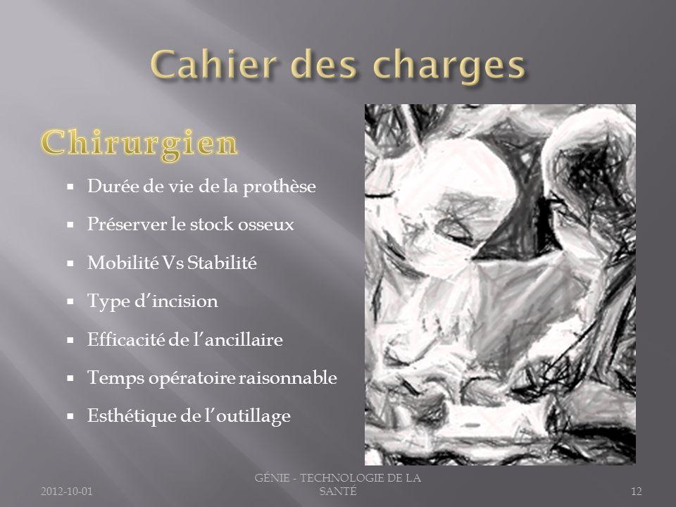 2012-10-01 GÉNIE - TECHNOLOGIE DE LA SANTÉ12