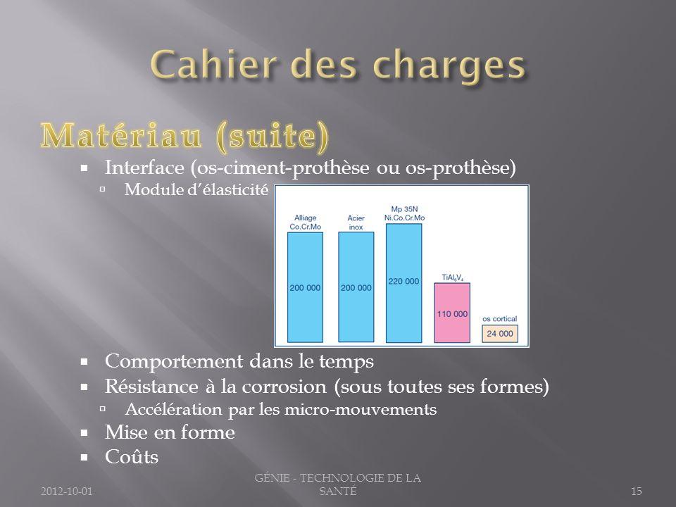 2012-10-01 GÉNIE - TECHNOLOGIE DE LA SANTÉ15