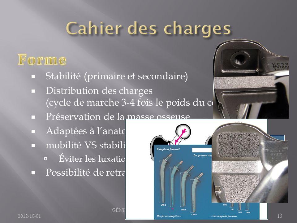 2012-10-01 GÉNIE - TECHNOLOGIE DE LA SANTÉ16