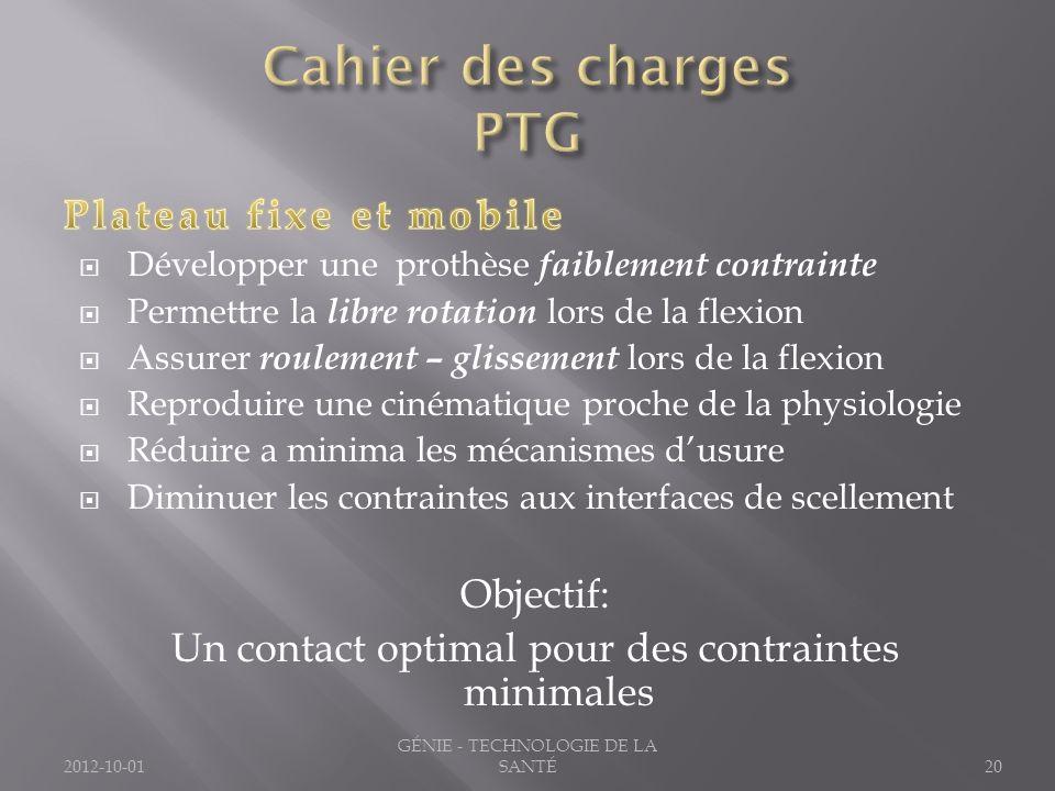202012-10-01 GÉNIE - TECHNOLOGIE DE LA SANTÉ