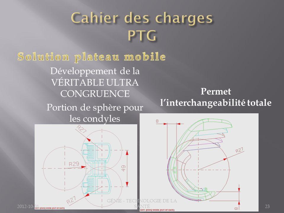 23 Permet linterchangeabilité totale 2012-10-01 GÉNIE - TECHNOLOGIE DE LA SANTÉ