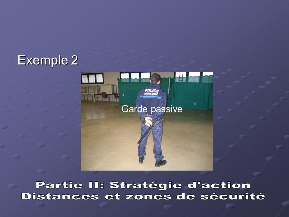 Les différentes gardes : Exemple 1 Garde active