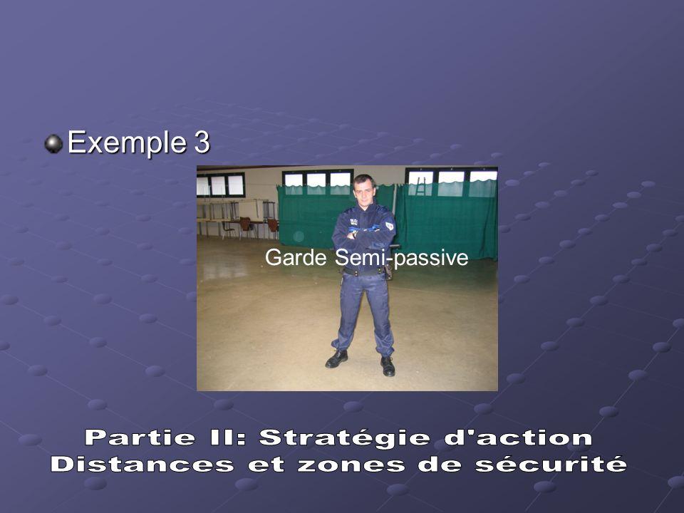 Exemple 2 Garde passive