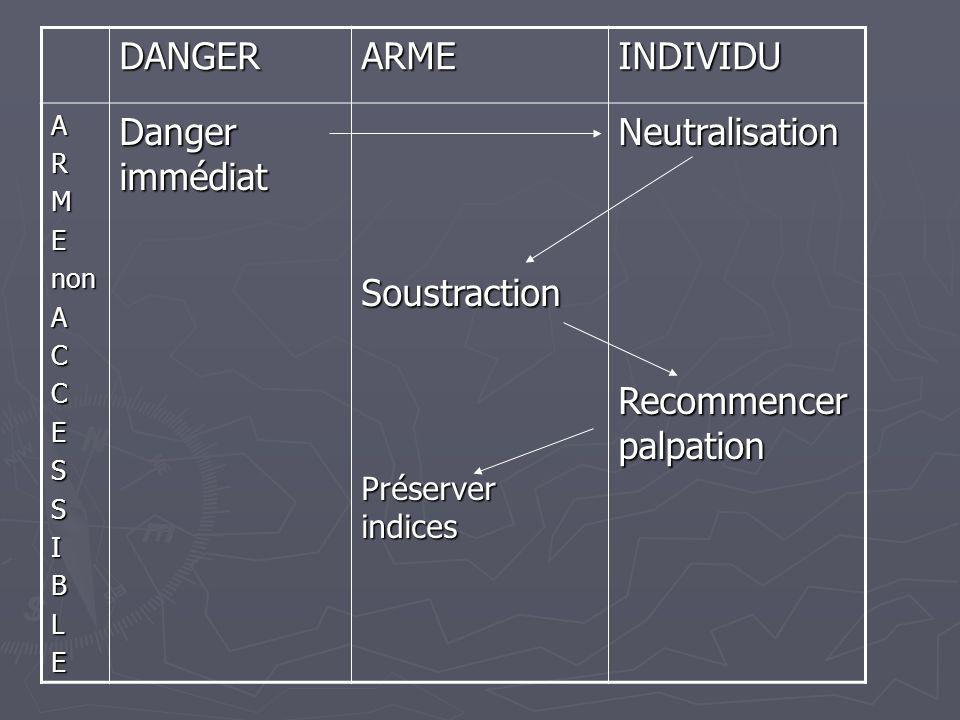 DANGERARMEINDIVIDU ARMEACCESSIBLE Danger immédiat Soustraction Préserver indices Neutralisation Recommencer palpation