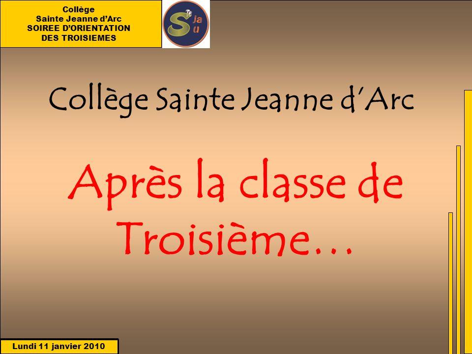 Collège Sainte Jeanne dArc SOIREE DORIENTATION DES TROISIEMES Lundi 21 janvier 2008 ENSEIGNEMENT GENERAL BAC L, ES, S (deux ans détudes) ENSEIGNEMENT TECHNOLOGIQUE BAC STG, STI, STL, ST2S, STPA, STAE … ( deux ans détudes) APRES LA CLASSE DE TROISIEME Université Écoles dingénieurs Écoles de commerce Écoles spécialisées ( 5 ans détudes ou plus ) VIE ACTIVE SECONDE GENERALE ET TECHNOLOGIQUE ETUDES SUPERIEURES SECONDE PROFESSIONNELLE ENSEIGNEMENT PROFESSIONNEL BAC PRO (deux ans détudes) IUT BTS écoles spécialisées ( 2 à 3 ans détudes ) CAP Lundi 11 janvier 2010