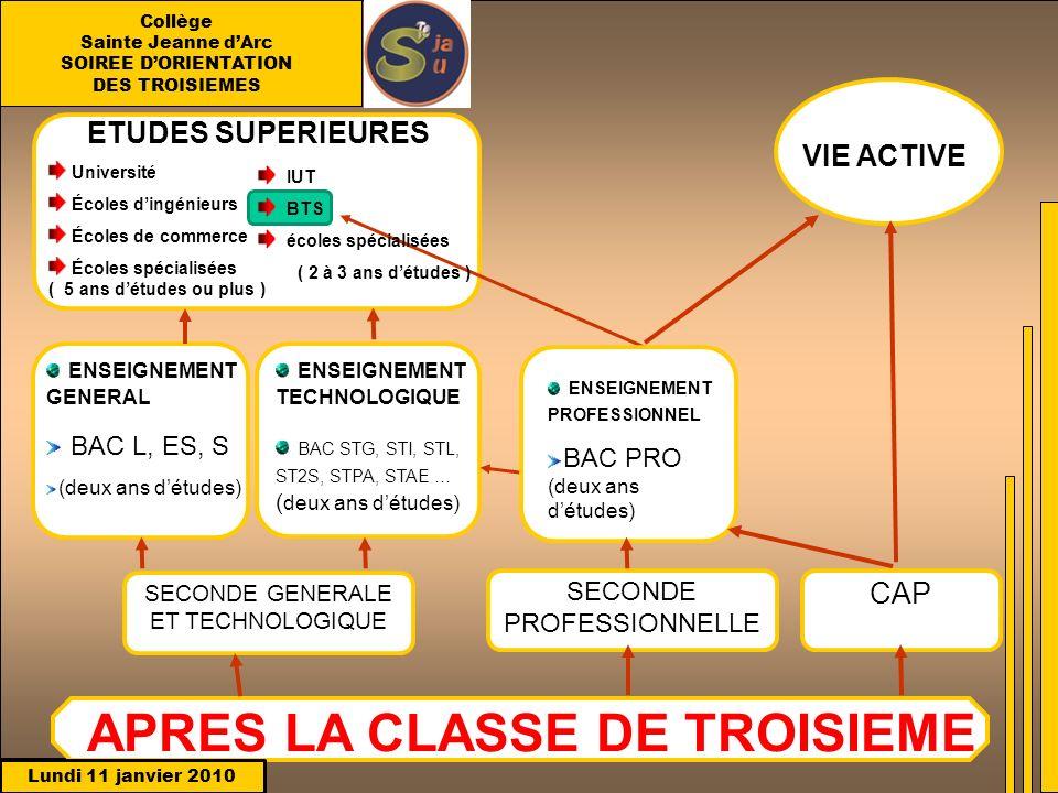 Collège Sainte Jeanne dArc SOIREE DORIENTATION DES TROISIEMES Lundi 21 janvier 2008 A partir de quels éléments le conseil de classe décide de lorientation en fin de troisième .