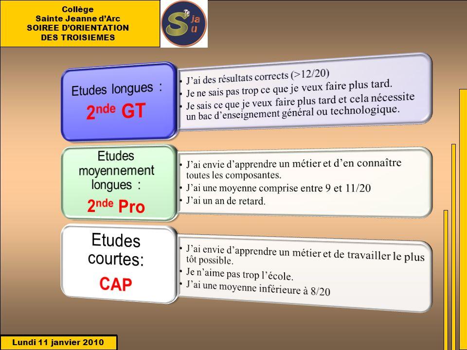 Collège Sainte Jeanne dArc SOIREE DORIENTATION DES TROISIEMES Lundi 21 janvier 2008 Lundi 11 janvier 2010