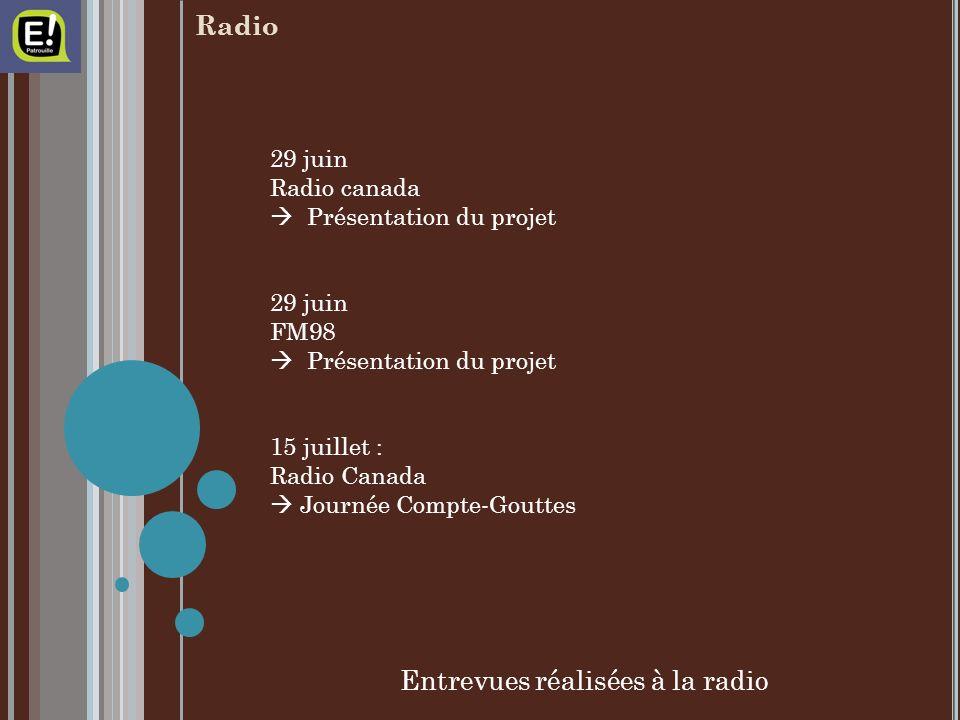 29 juin Radio canada Présentation du projet 29 juin FM98 Présentation du projet 15 juillet : Radio Canada Journée Compte-Gouttes Entrevues réalisées à