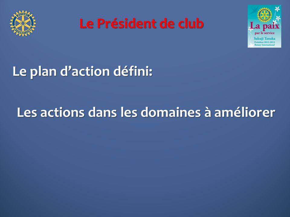 Le Président de club Le plan daction défini: Les actions dans les domaines à améliorer