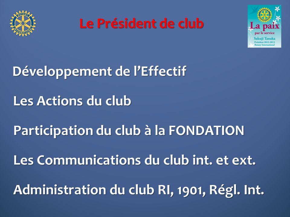 Le Président de club Développement de lEffectif Participation du club à la FONDATION Les Actions du club Les Communications du club int. et ext. Admin