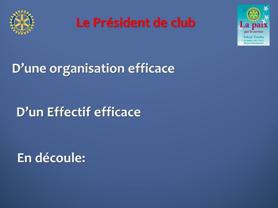 Le Président de club Dune organisation efficace Dun Effectif efficace En découle: