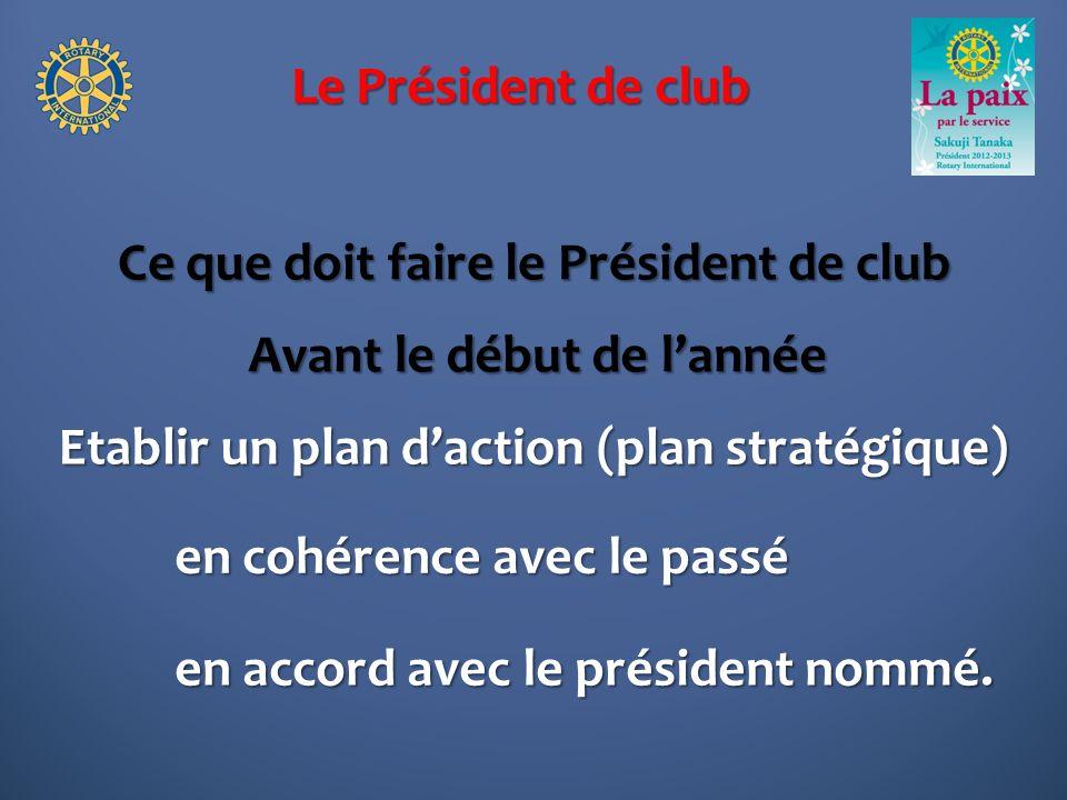 Le Président de club Ce que doit faire le Président de club Etablir un plan daction (plan stratégique) Avant le début de lannée en cohérence avec le passé en accord avec le président nommé.