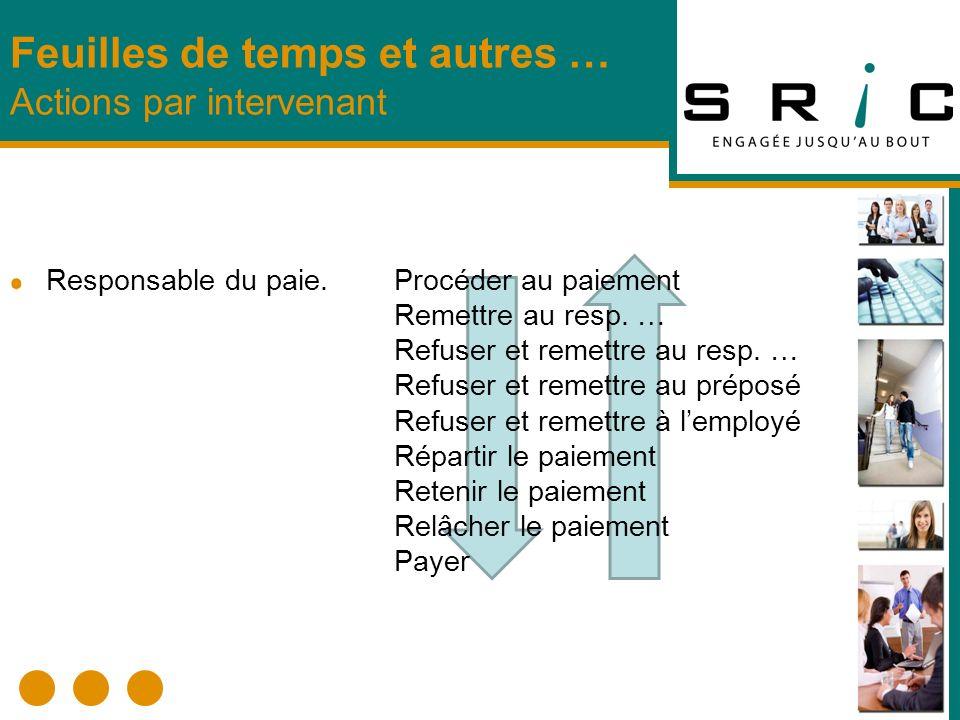 Responsable du paie.Procéder au paiement Remettre au resp. … Refuser et remettre au resp. … Refuser et remettre au préposé Refuser et remettre à lempl