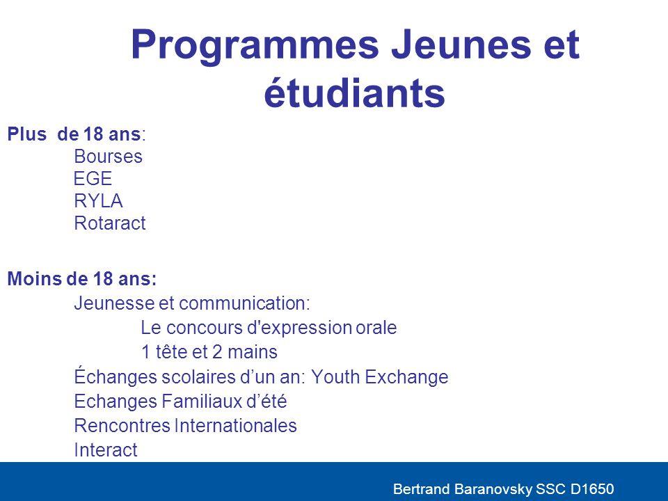 Programmes Jeunes et étudiants Moins de 18 ans: Jeunesse et communication: Le concours d'expression orale 1 tête et 2 mains Échanges scolaires dun an: