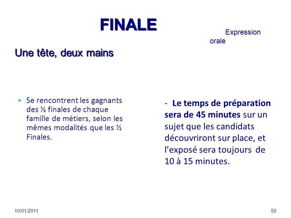 Expression orale Expression orale Se rencontrent les gagnants des ½ finales de chaque famille de métiers, selon les mêmes modalités que les ½ Finales.
