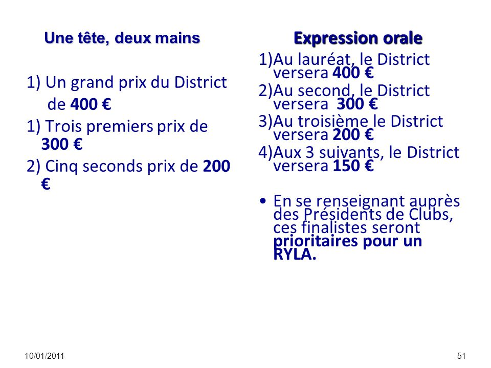 1) Un grand prix du District de 400 1) Trois premiers prix de 300 2) Cinq seconds prix de 200 1)Au lauréat, le District versera 400 2)Au second, le Di