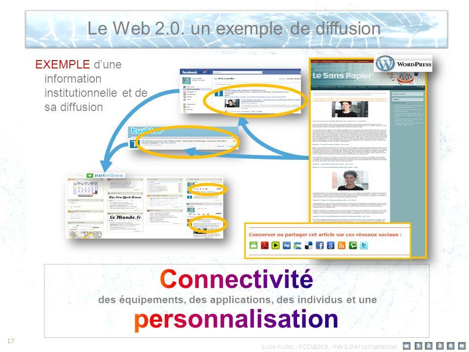 12 34 17 Le Web 2.0.