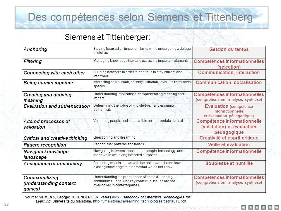 12 34 38 Des compétences selon Siemens et Tittenberg Source: SIEMENS, George; TITTENBERGER, Peter (2009).