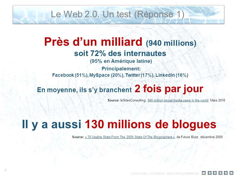 12 34 7 Le Web 2.0.