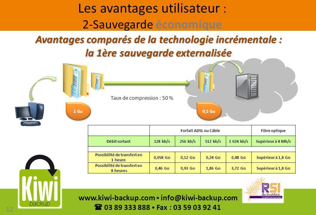 12 www.kiwi-backup.com info@kiwi-backup.com 03 89 333 888 Fax : 03 59 03 92 41 Taux de compression : 50 % Forfait ADSL ou CâbleFibre optique Débit sor