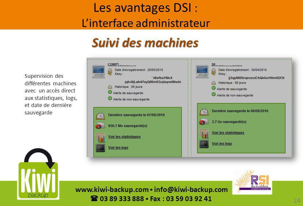 24 www.kiwi-backup.com info@kiwi-backup.com 03 89 333 888 Fax : 03 59 03 92 41 Supervision des différentes machines avec un accès direct aux statistiq